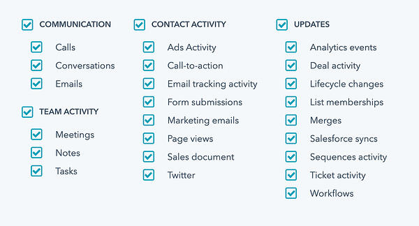 Screenshot of HubSpot's Contact Activity Filters
