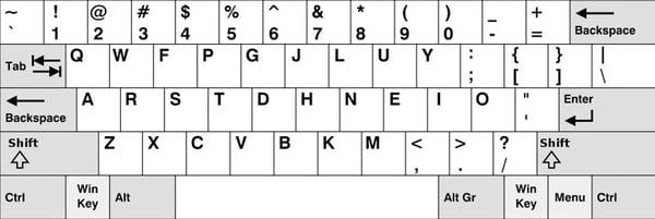colemak-layout