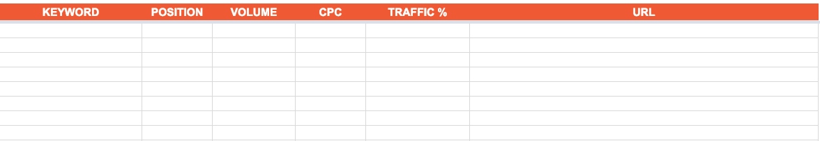 keyword rankings chart