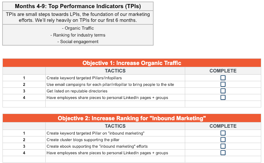 How to Develop a Content Plan [With Downloadable Template]